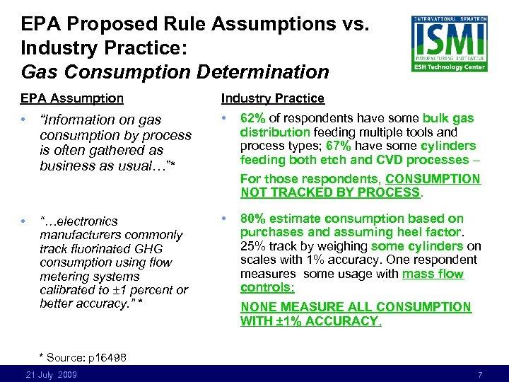 EPA Proposed Rule Assumptions vs. Industry Practice: Gas Consumption Determination EPA Assumption Industry Practice
