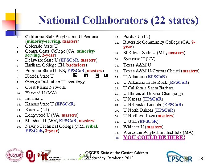National Collaborators (22 states) 3. 4. 5. 6. 8. 9. 10. 11. 12. 13.