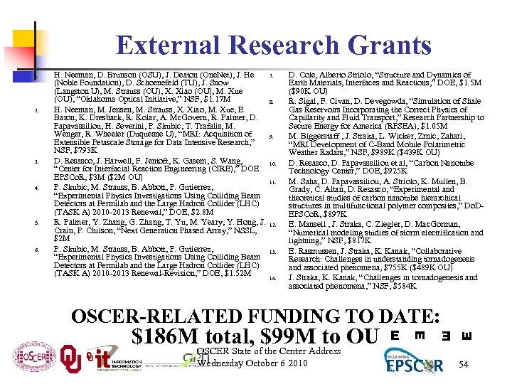 External Research Grants 3. 4. 5. 6. 7. 8. 9. 10. 11. 12. 13.