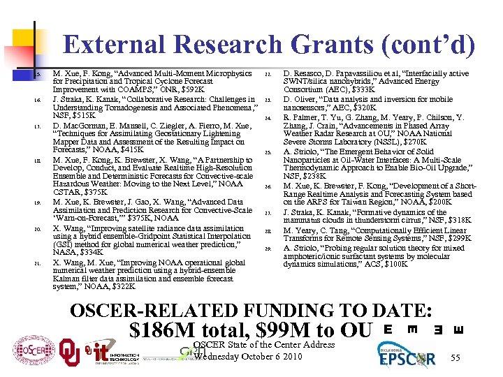 External Research Grants (cont'd) 17. 18. 19. 20. 21. 22. 23. 24. 25. 26.