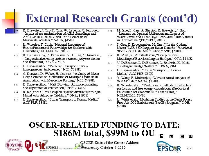 External Research Grants (cont'd) 122. 123. 124. 125. 126. 127. 128. 129. 130. 131.
