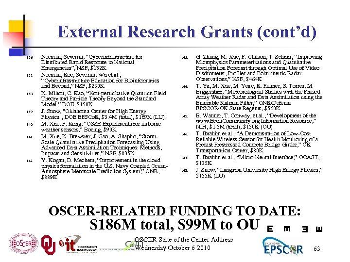 External Research Grants (cont'd) 138. 139. 140. 141. 142. 143. 144. 145. 146. 147.