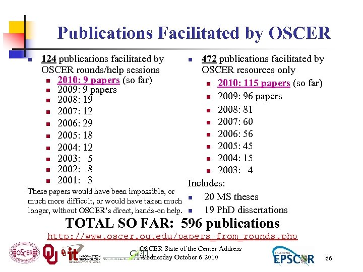 Publications Facilitated by OSCER n 124 publications facilitated by OSCER rounds/help sessions n 2010: