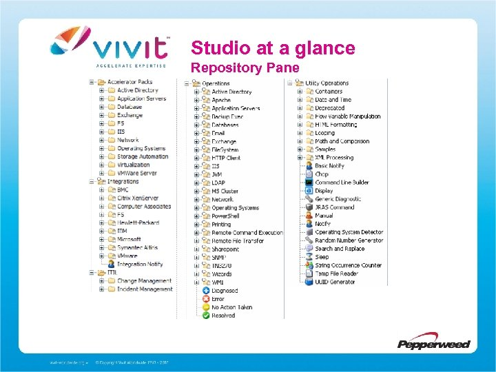Studio at a glance Repository Pane