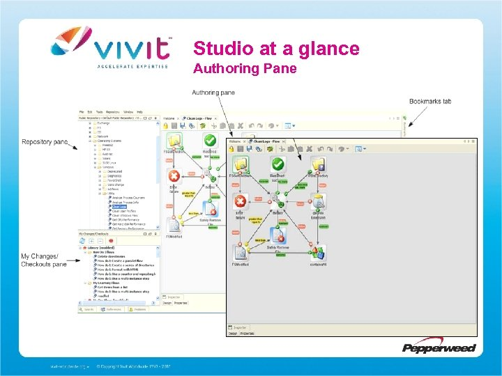 Studio at a glance Authoring Pane