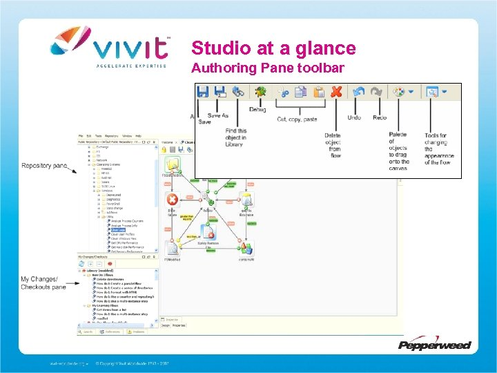 Studio at a glance Authoring Pane toolbar