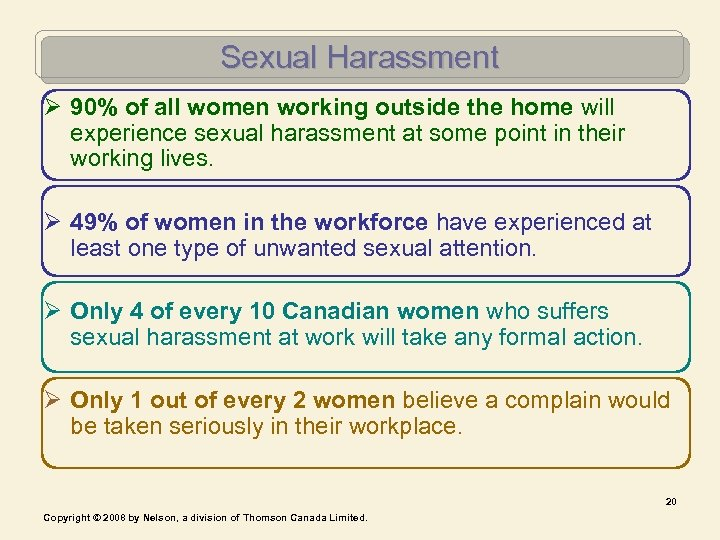 Sexual Harassment Ø 90% of all women working outside the home will experience sexual