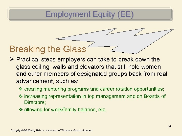 Employment Equity (EE) Breaking the Glass Ø Practical steps employers can take to break