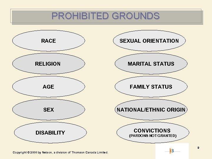 PROHIBITED GROUNDS RACE SEXUAL ORIENTATION RELIGION MARITAL STATUS AGE FAMILY STATUS SEX NATIONAL/ETHNIC ORIGIN