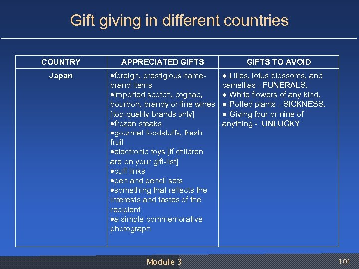 Gift giving in different countries COUNTRY APPRECIATED GIFTS Japan foreign, prestigious name brand items