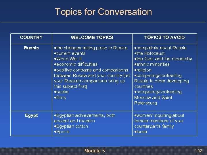 Topics for Conversation COUNTRY WELCOME TOPICS TO AVOID Russia the changes taking place in