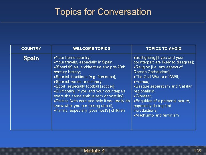 Topics for Conversation COUNTRY WELCOME TOPICS TO AVOID Spain Your home country; Your travels,