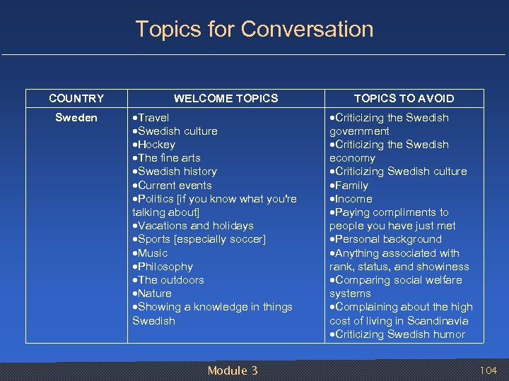 Topics for Conversation COUNTRY Sweden WELCOME TOPICS Travel Swedish culture Hockey The fine arts