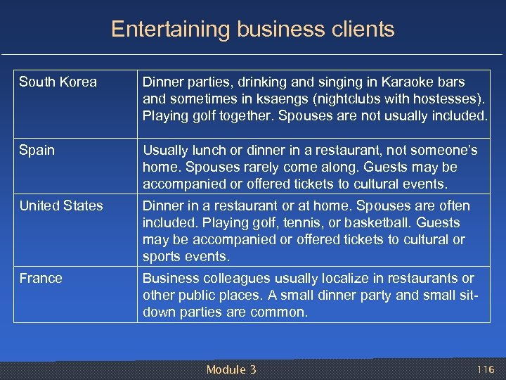 Entertaining business clients South Korea Dinner parties, drinking and singing in Karaoke bars and