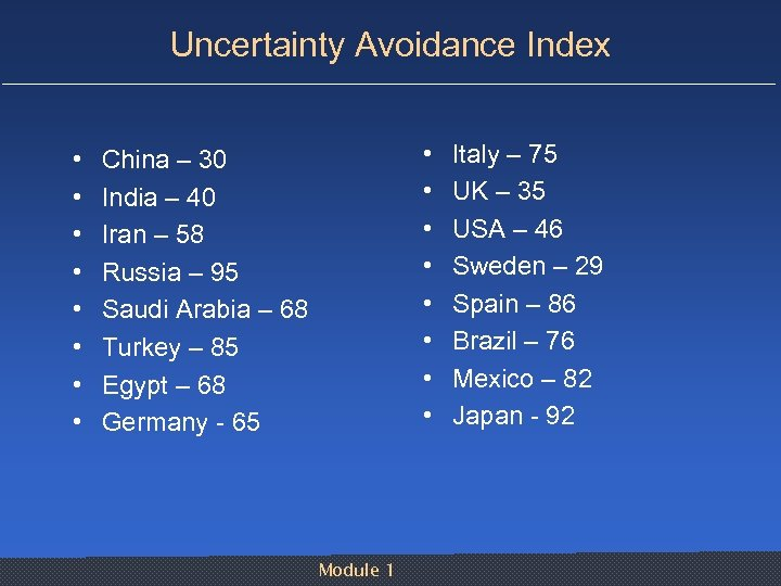 Uncertainty Avoidance Index • • • • China – 30 India – 40 Iran