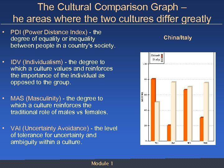 The Cultural Comparison Graph – he areas where the two cultures differ greatly •