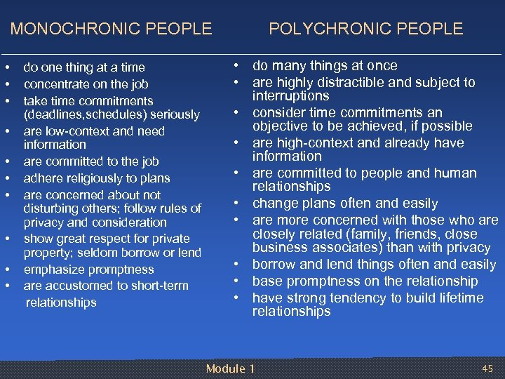 MONOCHRONIC PEOPLE POLYCHRONIC PEOPLE • • • do one thing at a time