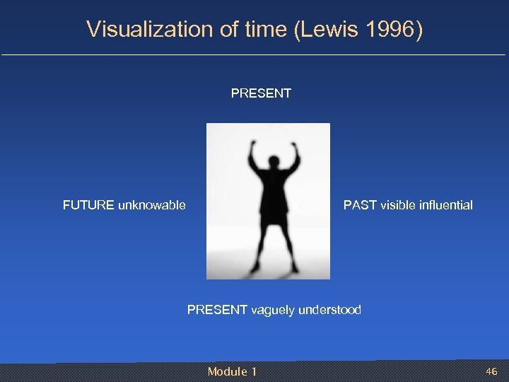 Visualization of time (Lewis 1996) PRESENT FUTURE unknowable PAST visible influential PRESENT vaguely understood