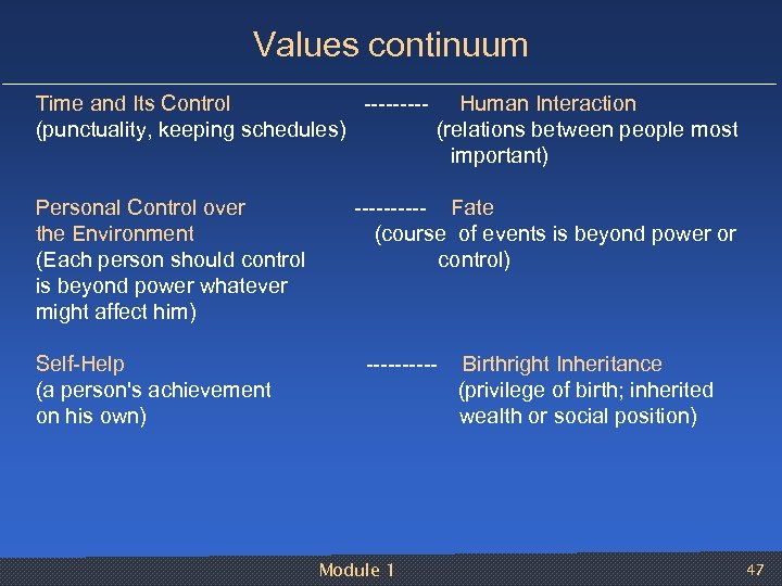 Values continuum Time and Its Control Human Interaction (punctuality, keeping schedules) (relations between people