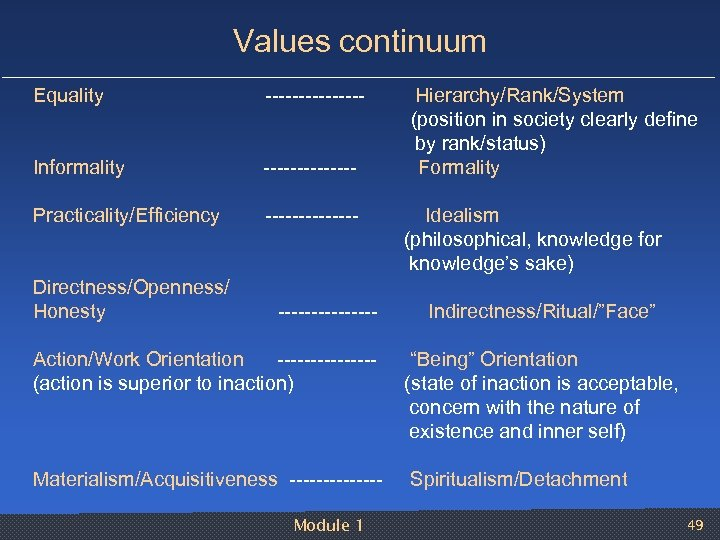Values continuum Equality Hierarchy/Rank/System (position in society clearly define by rank/status) Informality Formality Practicality/Efficiency