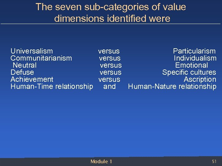 The seven sub categories of value dimensions identified were Universalism versus Particularism Communitarianism versus