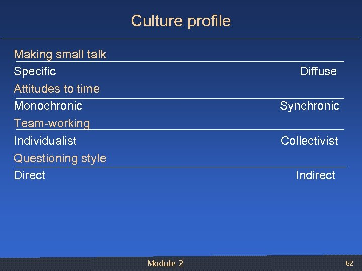 Culture profile Making small talk Specific Diffuse Attitudes to time Monochronic Synchronic Team working