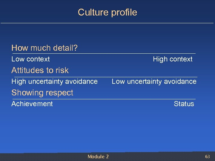 Culture profile How much detail? Low context High context Attitudes to risk High uncertainty