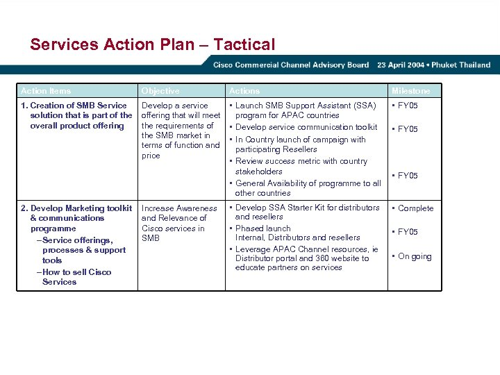Services Action Plan – Tactical Action Items Objective 1. Creation of SMB Service solution