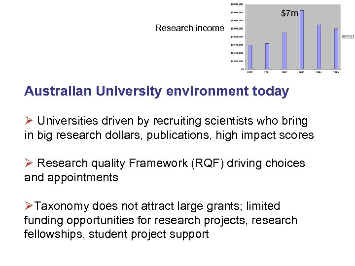 $7 m Research income Australian University environment today Ø Universities driven by recruiting scientists