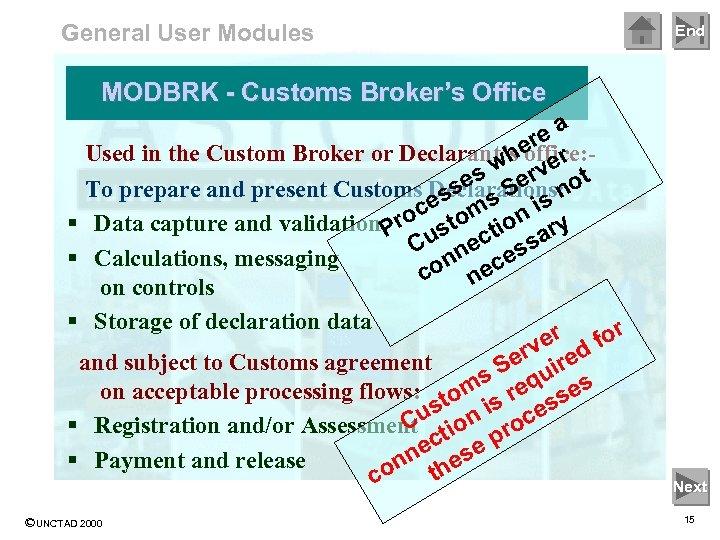 General User Modules End MODBRK - Customs Broker's Office ea r Used in the