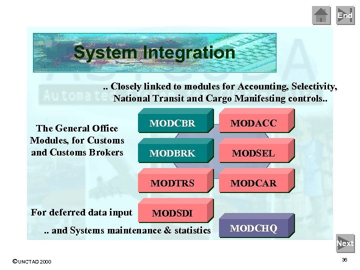 End System Integration. . Closely linked to modules for Accounting, Selectivity, National Transit and
