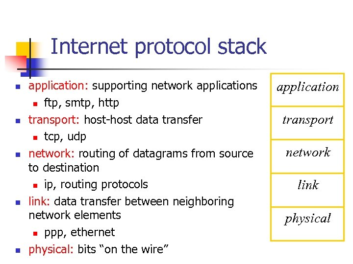 Internet protocol stack n n n application: supporting network applications n ftp, smtp, http