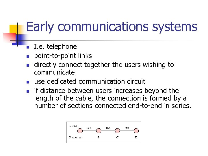 Early communications systems n n n I. e. telephone point-to-point links directly connect together