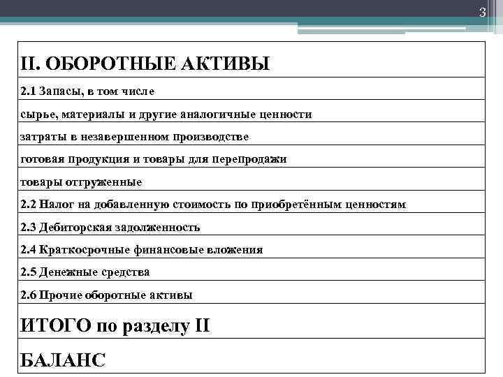 3 II. ОБОРОТНЫЕ АКТИВЫ 2. 1 Запасы, в том числе сырье, материалы и другие