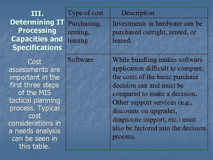 III. Determining IT Processing Capacities and Specifications Type of cost Purchasing, renting, leasing Software