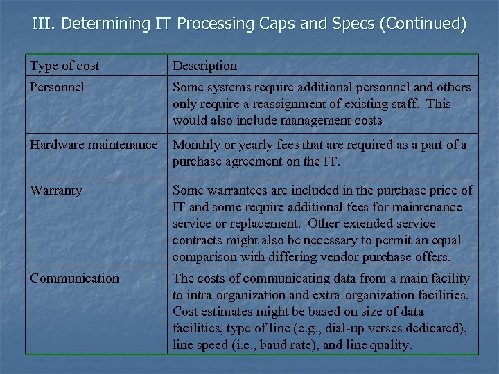 III. Determining IT Processing Caps and Specs (Continued) Type of cost Description Personnel Some