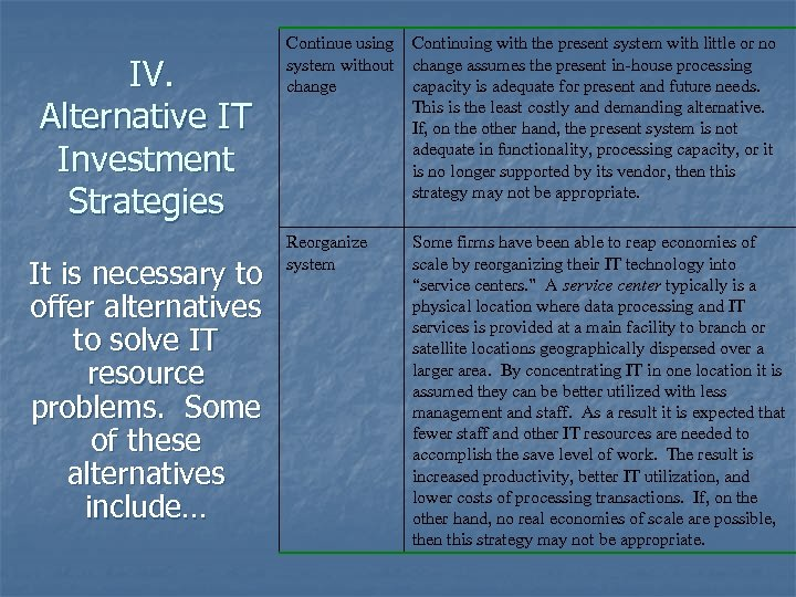 IV. Alternative IT Investment Strategies It is necessary to offer alternatives to solve IT