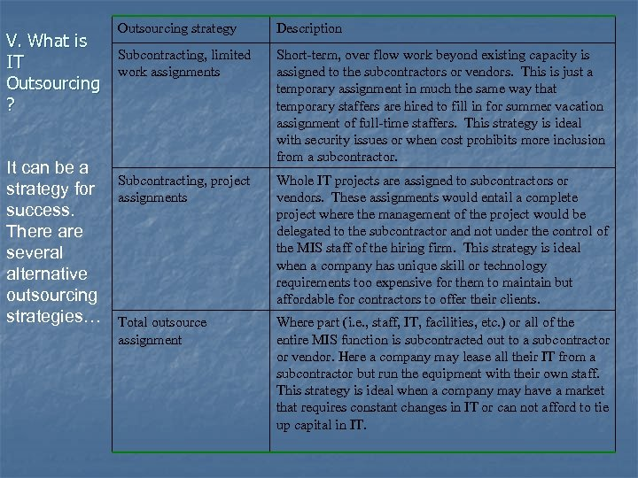 V. What is IT Outsourcing ? It can be a strategy for success. There
