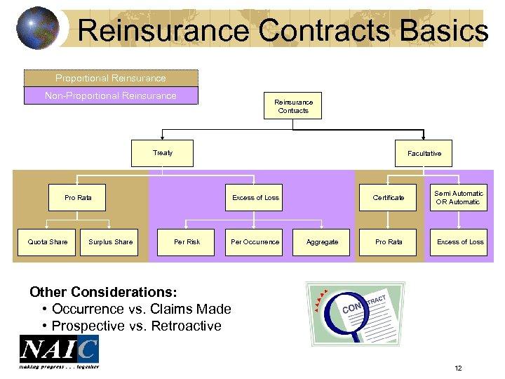 Reinsurance Contracts Basics Proportional Reinsurance Non-Proportional Reinsurance Contracts Treaty Facultative Pro Rata Quota Share