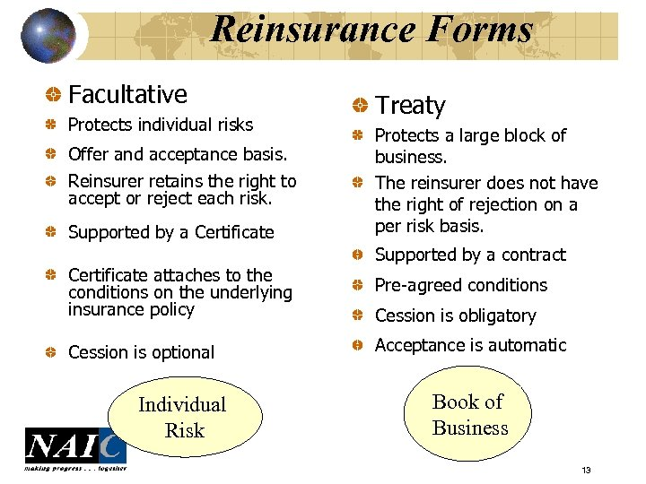 Reinsurance Forms Facultative Protects individual risks Offer and acceptance basis. Reinsurer retains the right