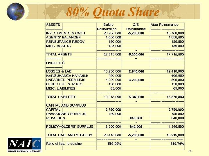 80% Quota Share 17