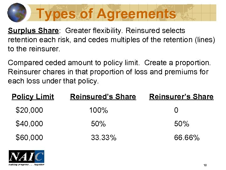 Types of Agreements Surplus Share: Greater flexibility. Reinsured selects retention each risk, and cedes