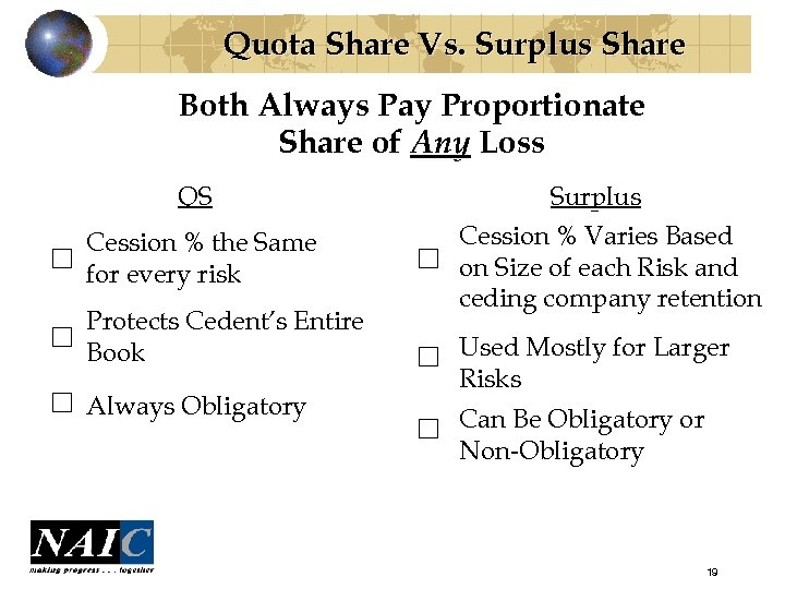 Quota Share Vs. Surplus Share Both Always Pay Proportionate Share of Any Loss QS
