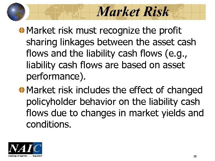 Market Risk Market risk must recognize the profit sharing linkages between the asset cash