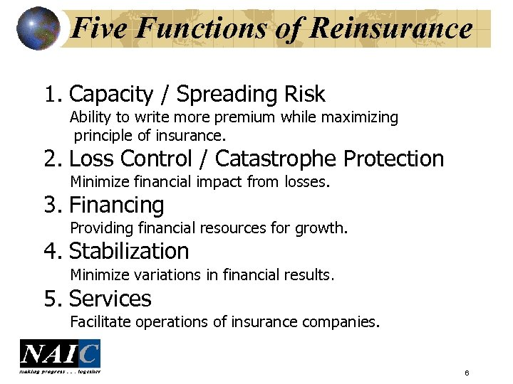 Five Functions of Reinsurance 1. Capacity / Spreading Risk Ability to write more premium