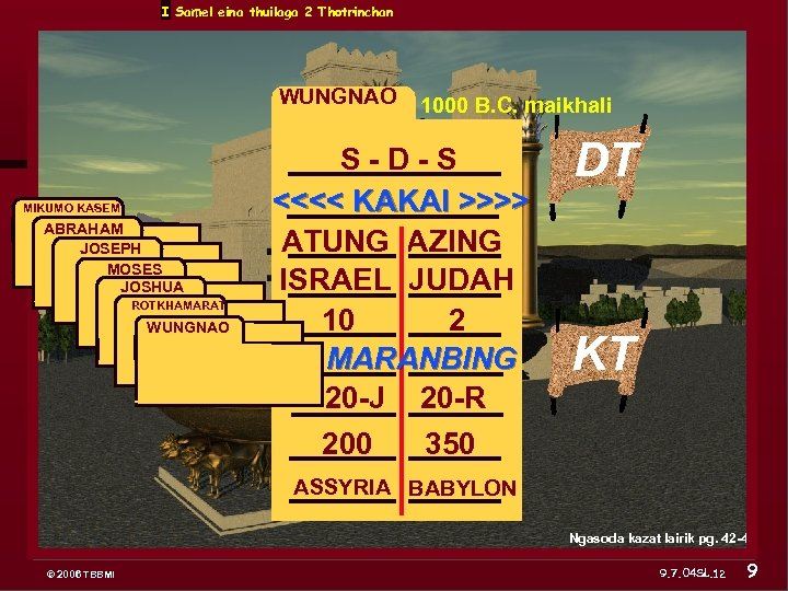 I Samel eina thuilaga 2 Thotrinchan WUNGNAO MIKUMO KASEM ABRAHAM JOSEPH ABRAHAM MOSES JOSHUA