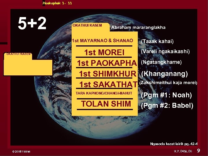 Haokaphok 1 - 11 5+2 OKATHUI KASEM CREATION Abraham mararanglakha 1 st MAYARNAO &
