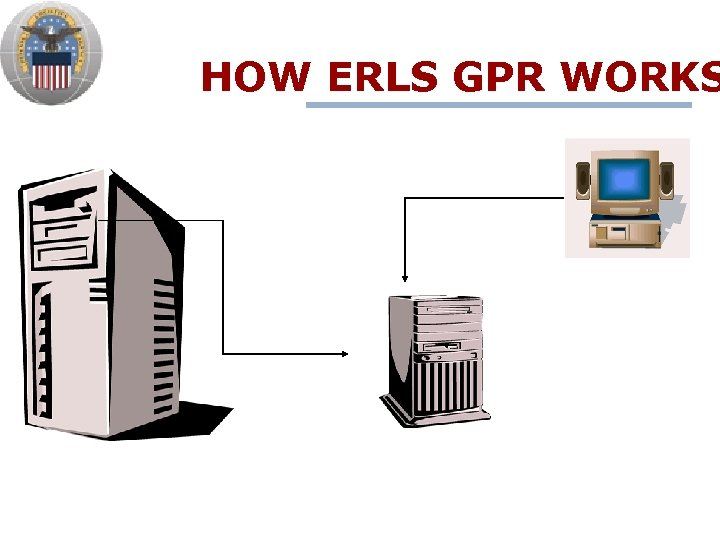 HOW ERLS GPR WORKS