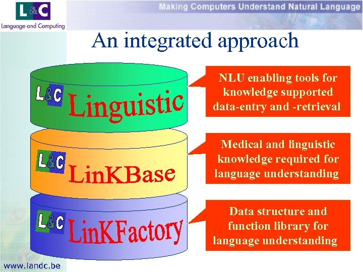 An integrated approach NLU enabling tools for knowledge supported data-entry and -retrieval Medical and