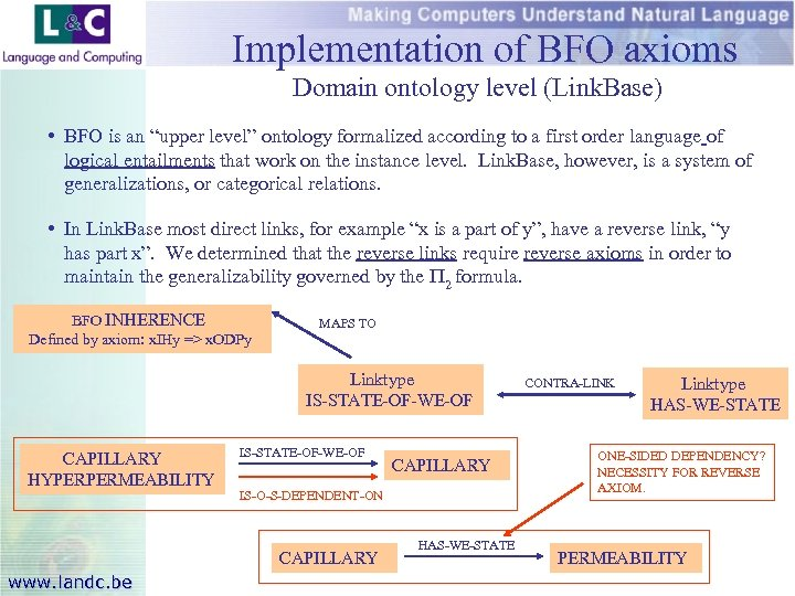 """Implementation of BFO axioms Domain ontology level (Link. Base) • BFO is an """"upper"""